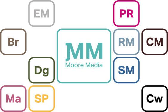 MM_marque_full_colour_RGB